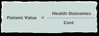 Free after Michael Porter, What is value in health care? NEJM (2010)